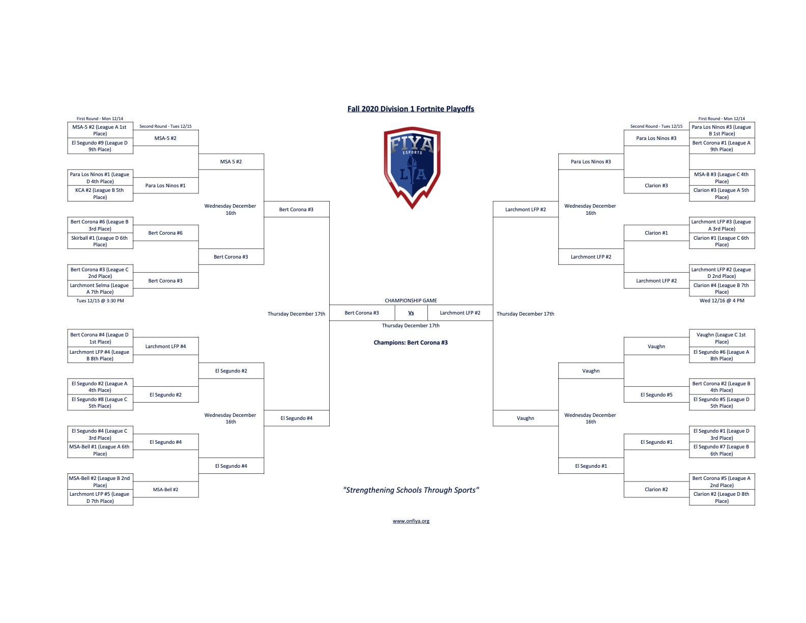 2020 eSports Playoffs - D-1 Fortnite Bracket-3
